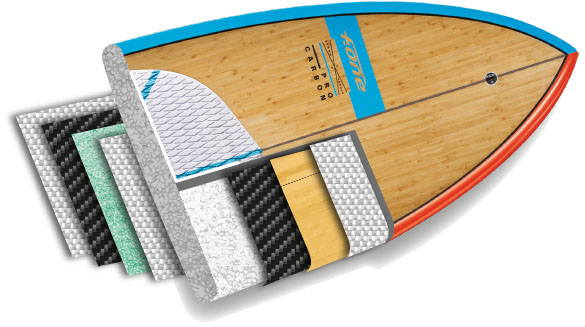 F_ONE_SUP_Construction_BAMBOO_CARBON_DECK_HD_FOAM_CARBON_COMPOSITE_1