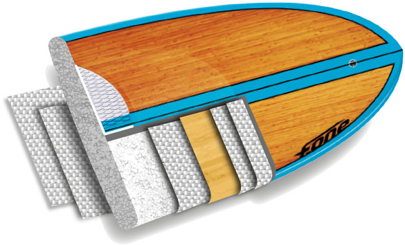 F_ONE_SUP_Construction_Bamboo_deck_MANAWA_MADEIRO_0